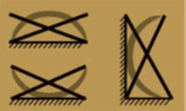 Symbolen wijzen je in de goede richting